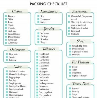 In-depth packing list Travel Pinterest Road trips, Vacation - summer vacation checklist