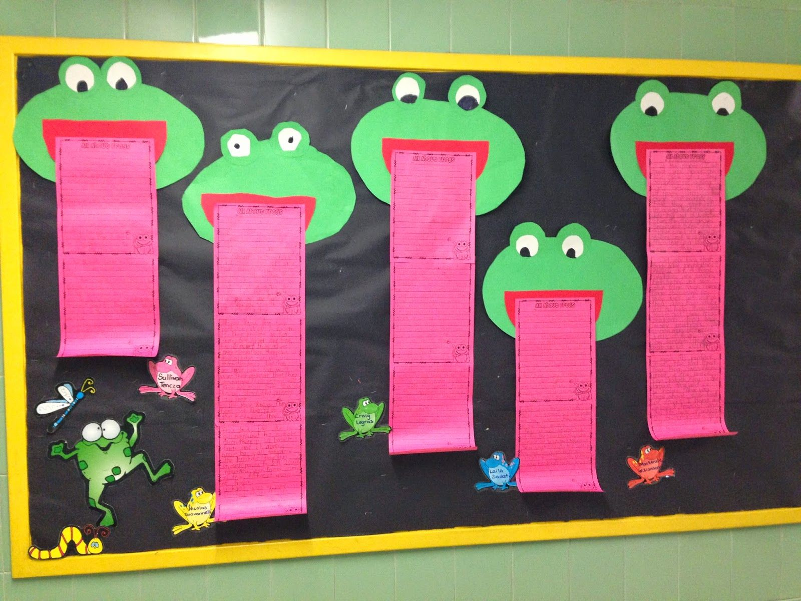 Frog Unit Writing Activity