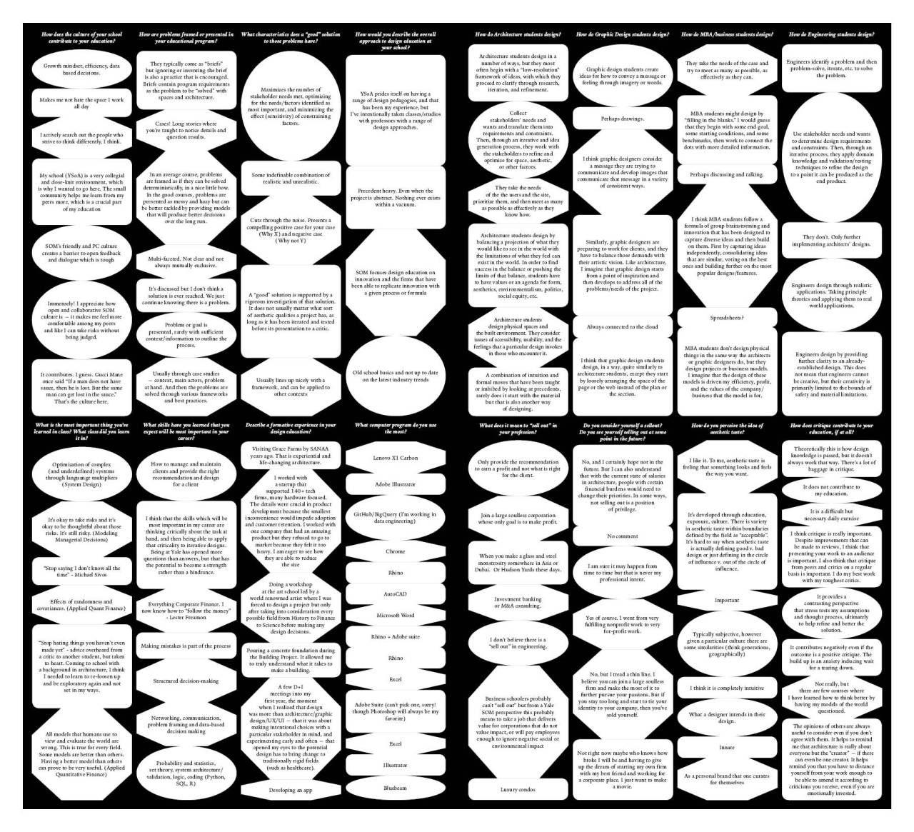 Yalegraphicdesign Paprika Vol 5 Issue 12 Design Education Design Kyla Arsadjaja Mfa 2020 And M Graphic Design Cover Art Design Graphic Design Posters