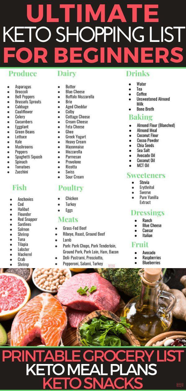 Die ultimative Keto-Einkaufsliste, die das Leben leichter macht [Keto Grocery List + Printable PDF] - Diät Blog #ketodietforbeginners