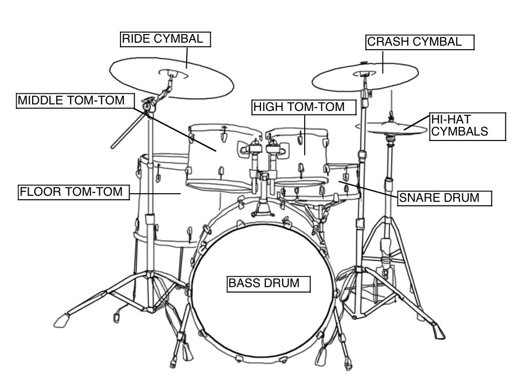 i would love to play the drums this is something i d love to learn rh pinterest com Snare Drum Clip Art Drum Set Diagram
