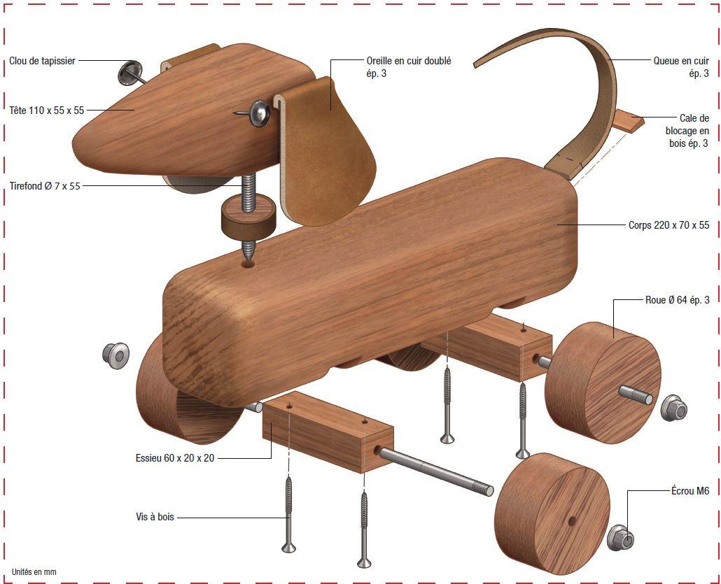 Tutoriel de jouet à tirer : un petit chien en bois sur roulettes