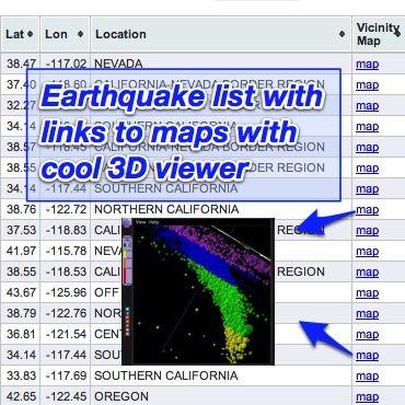 Navegas 3,4 millones de sismos en un map con abilidad de rotar y zoom en vista 3D.