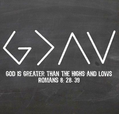 Image result for god is greater