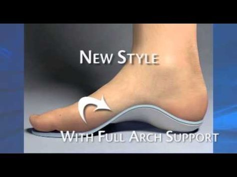 3a6dd30ce8 Why Sole Supports Orthotics? MASS Posture Theory and Truly Custom Foot  Orthotics. - YouTube