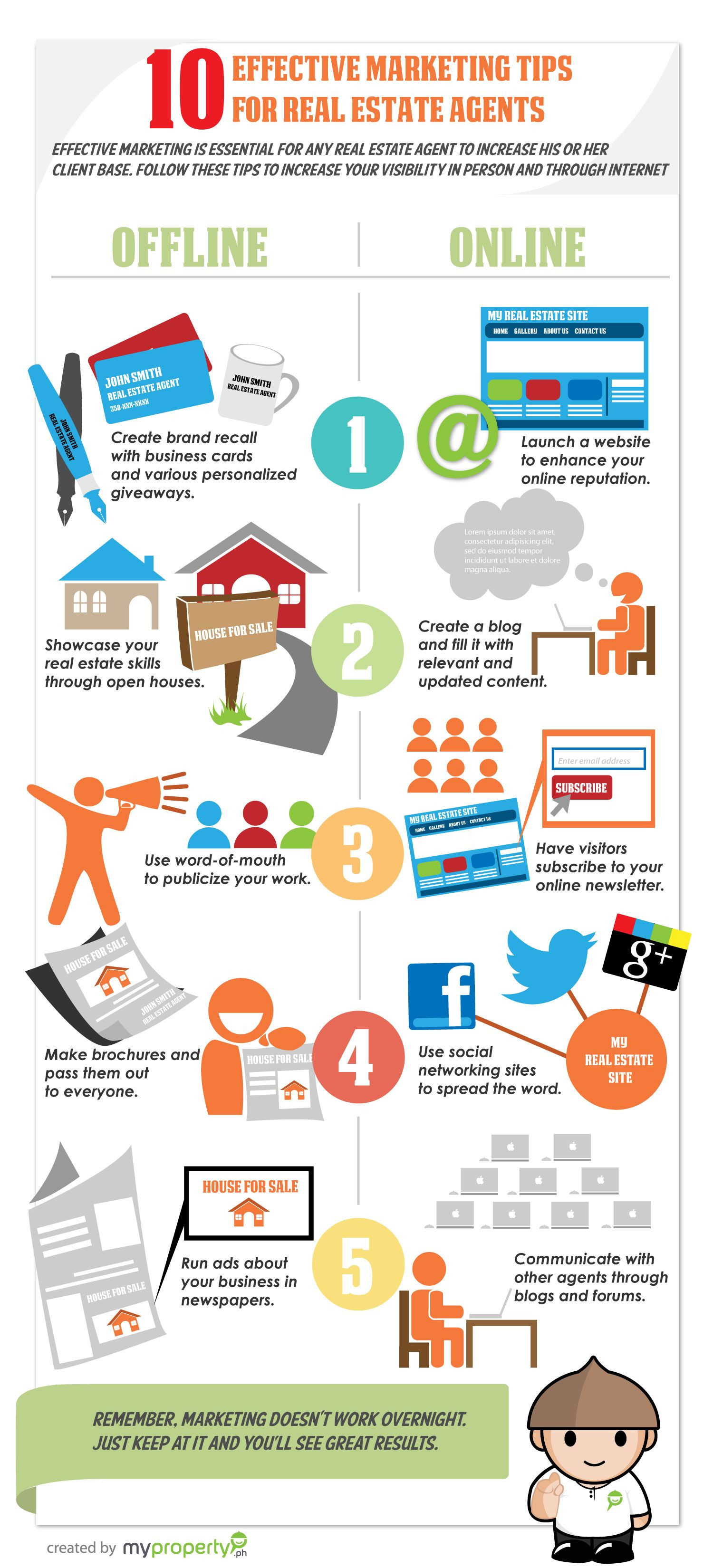 17 Best images about Real Estate Infographics on Pinterest | Sweet ...