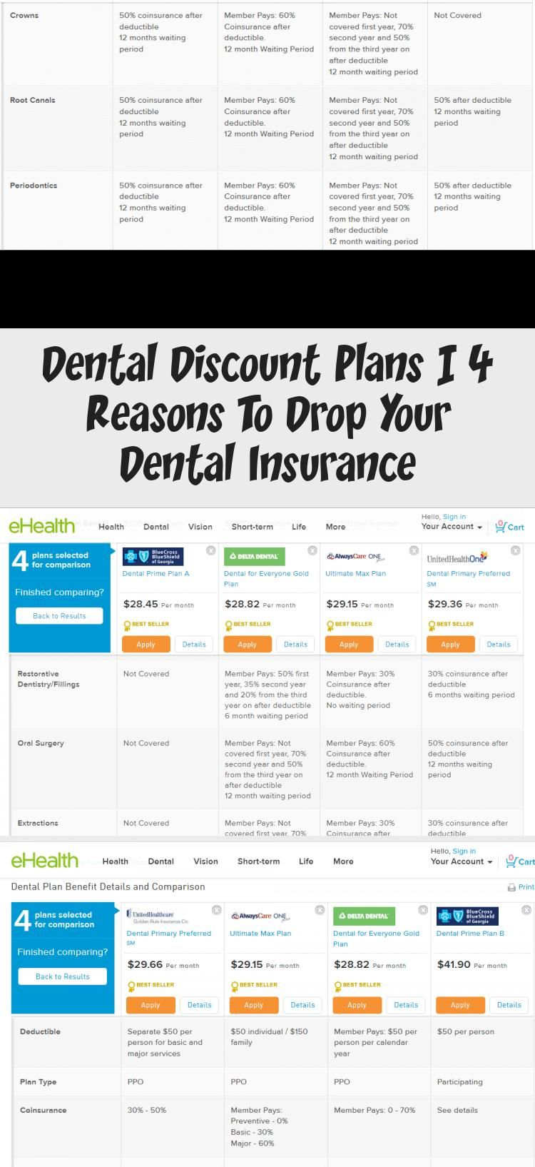 Dental Discount Plans If You Are Trying To Save Money On Dental