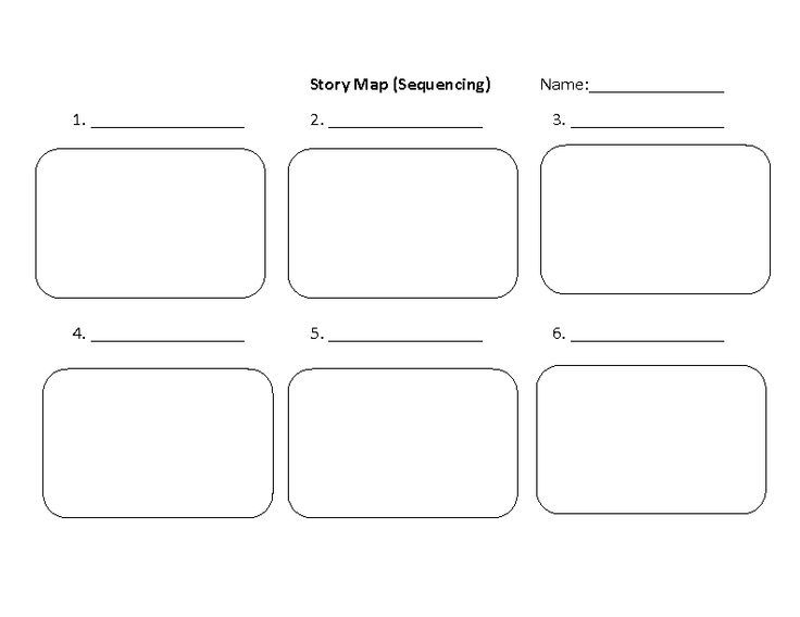 5th grade story elements graphic organizer graphic