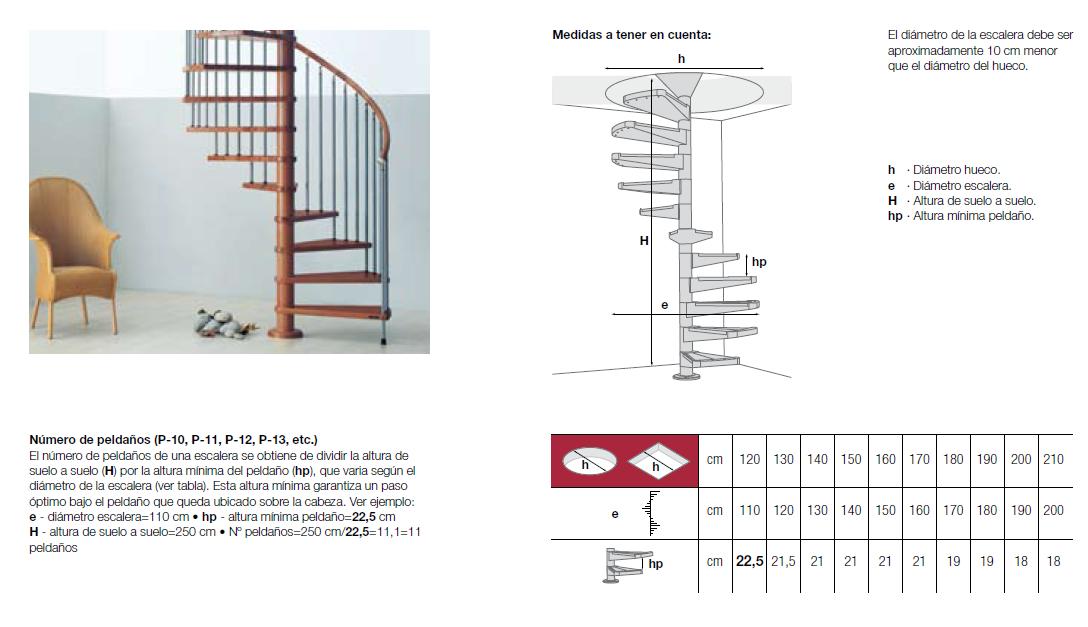 10 Escalera caracol medidas