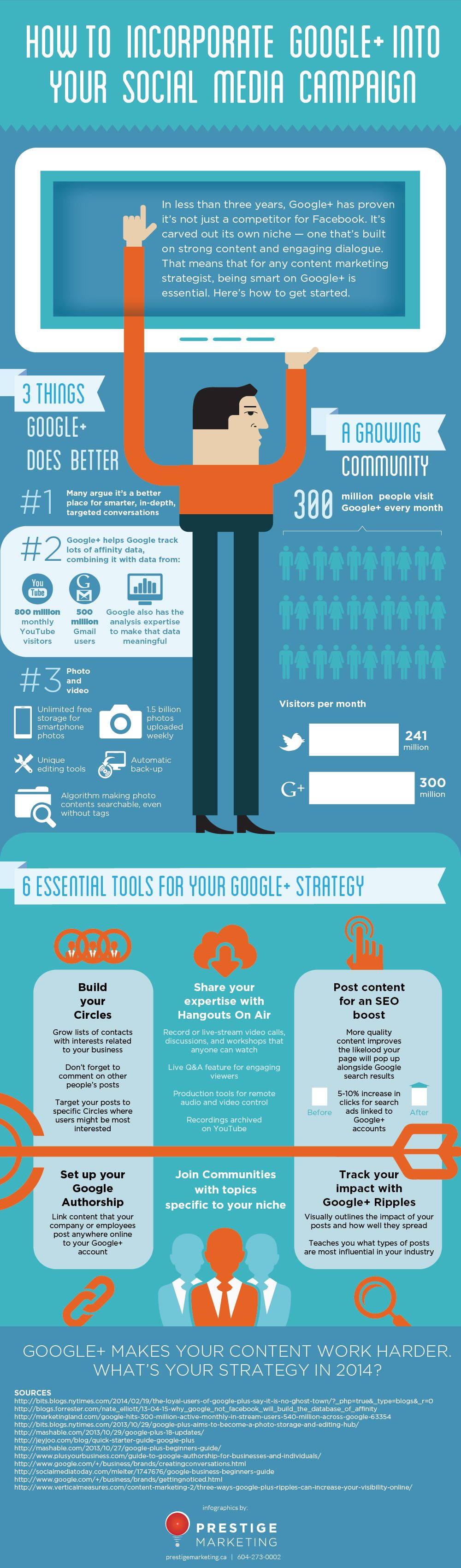 How to Incorporate Google+ Into Your Social Media Campaign #Infographic #infografía