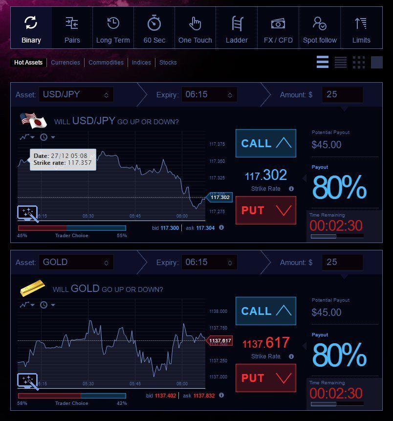 Top 4 Binary Trading Platforms And Real Screenshots Bbocoza