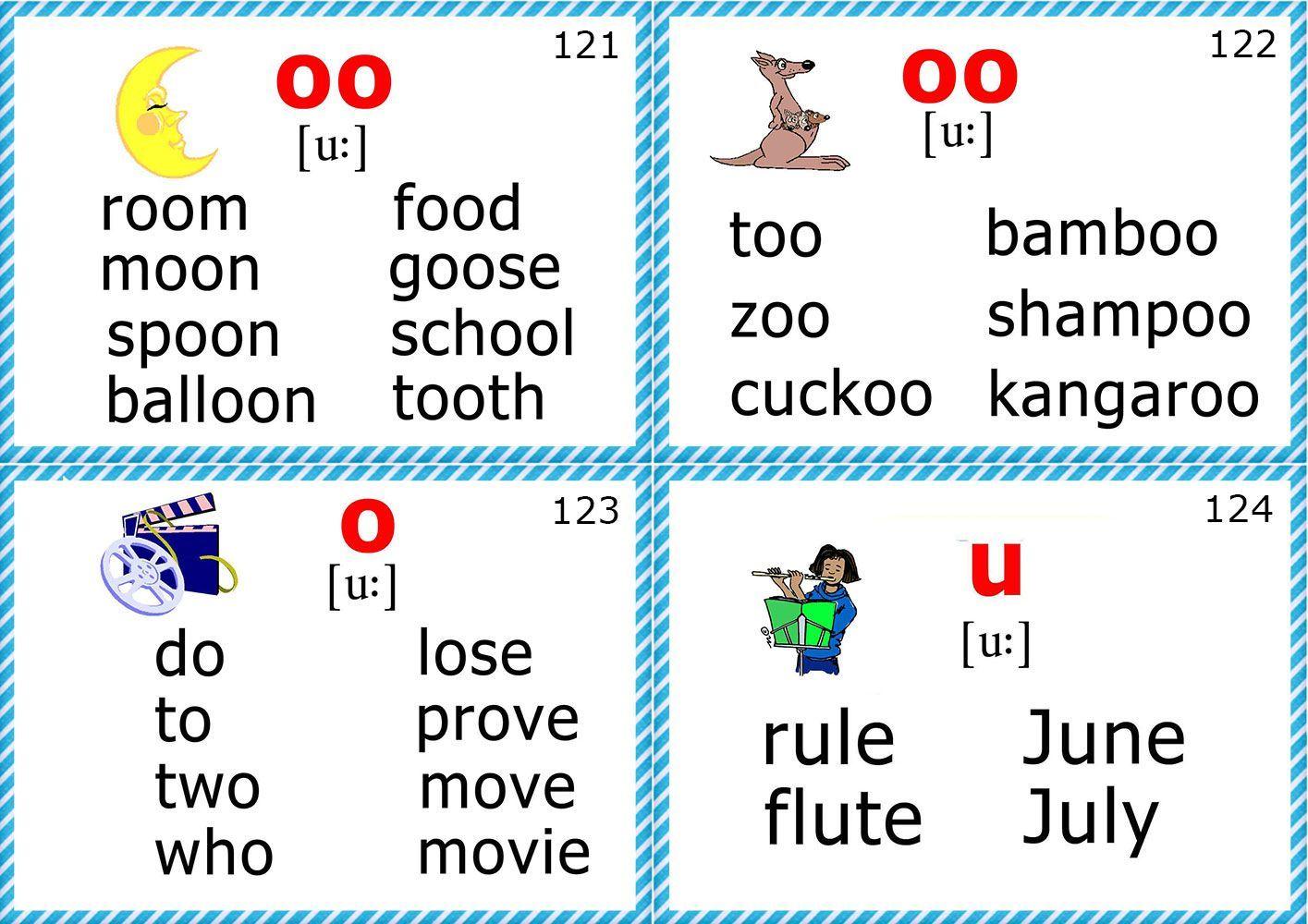 english phonics flashcards long u sound #phonicssheets ...