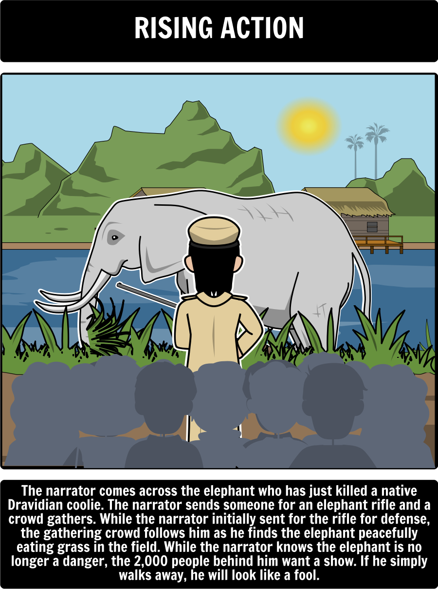 shooting an elephant shooting an elephant summary a common use shooting an elephant shooting an elephant summary a common use for storyboard that is