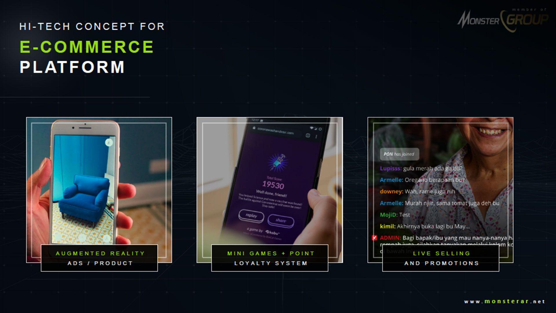 Ar Ecommerce Tingkatkan Pengalaman Belanja Jumlah Transaksi Aplikasi Web Teknologi Belanja