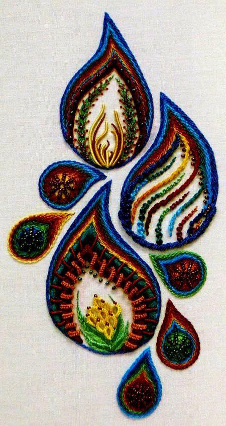 Madeira Rayon Embroidery Thread Australia Madeira Rayon Thread