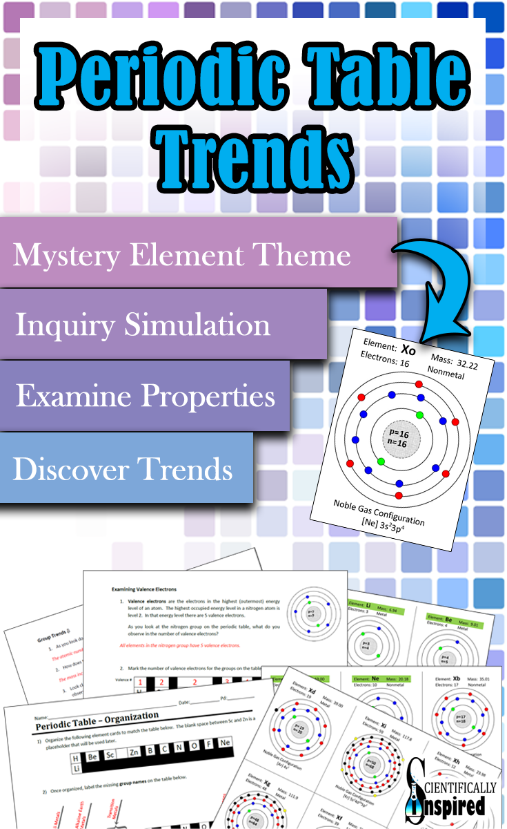 Periodic table trend simulation inquiry activity using chemical periodic table trend simulation inquiry activity using chemical properties urtaz Images