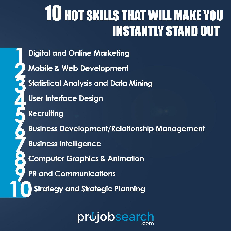 CareerAdvice Job seeker, Job hunting, Business intelligence