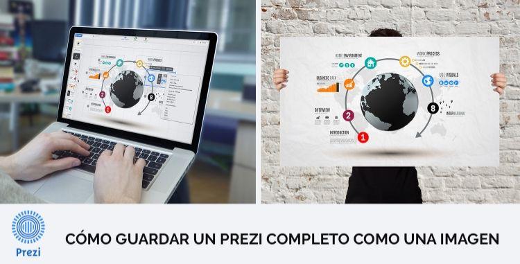 Cómo Guardar Un Prezi Completo En Una única Imagen Prezi Blog Creatividad Folletos Proyectos