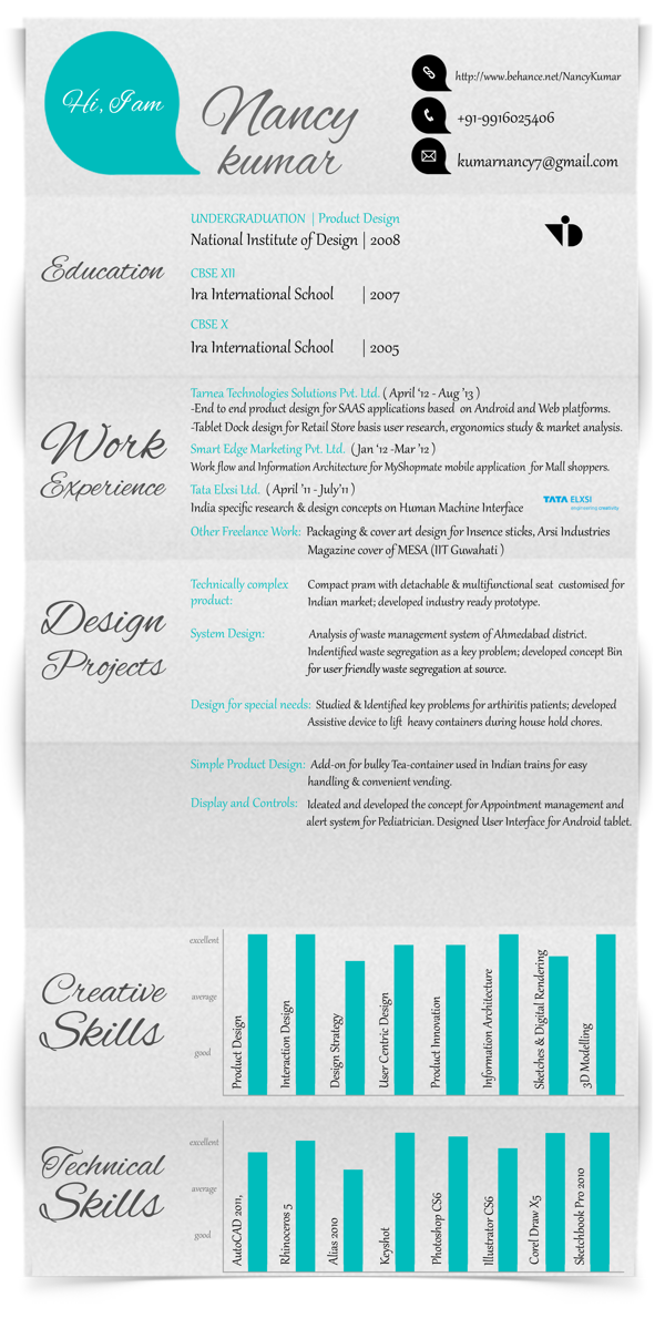 Resume Style Love Feminine Feel And Hand Drawn Feel Of The Section Headings