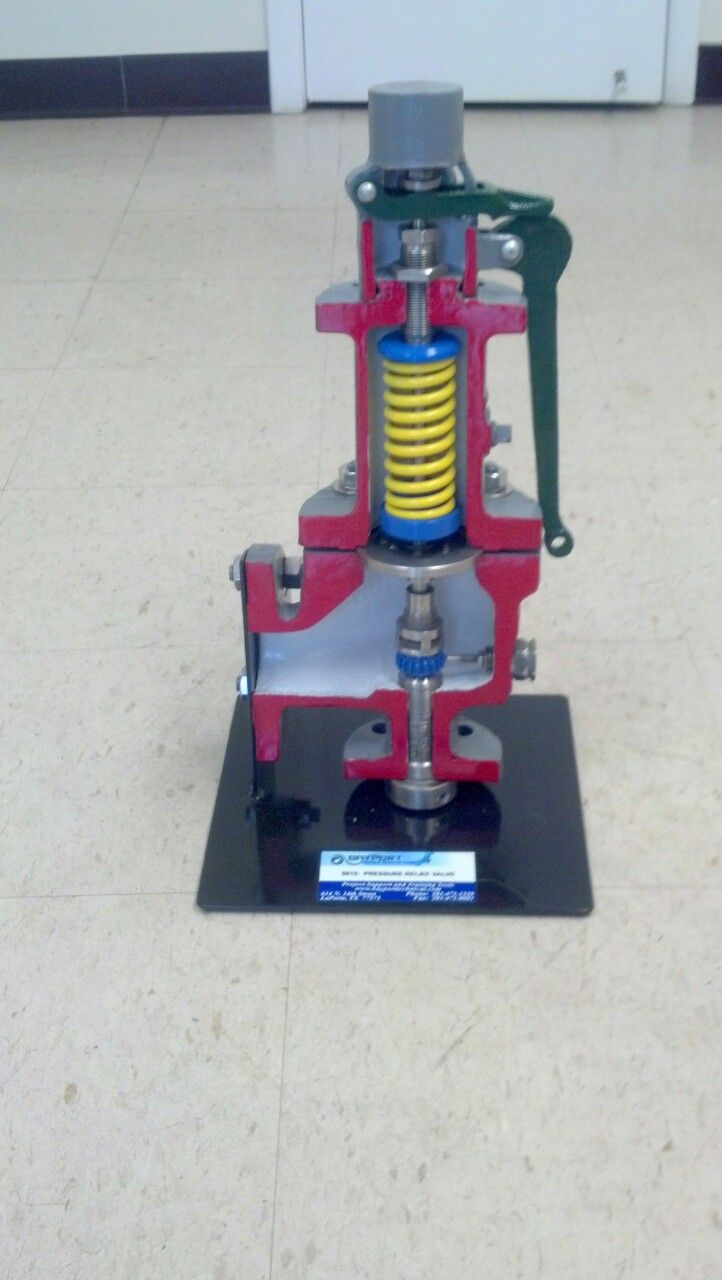 Pressure Relief Valve Mecanica Industrial Industrial