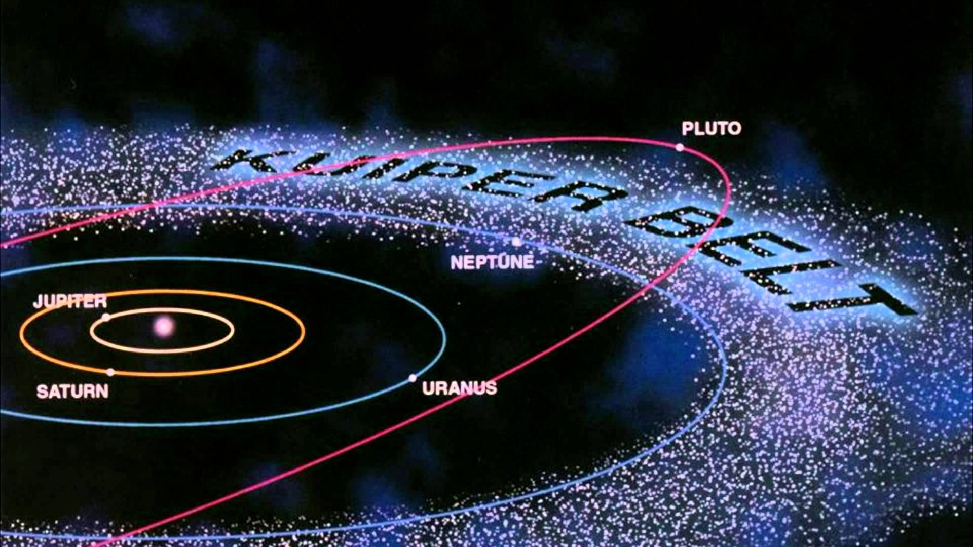 How Far Away The Solar System Mars Distance From The