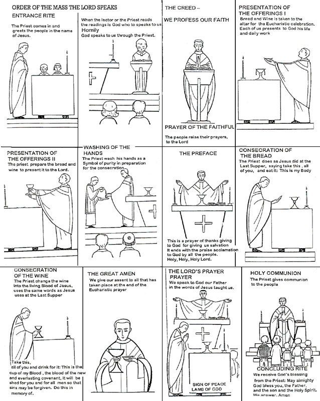 the parts of the mass worksheet - Google Search | Religion ...