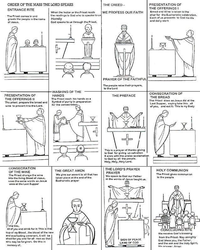 Parts Of The Catholic Mass Worksheet Pdf : parts, catholic, worksheet, Stuff