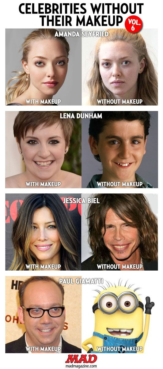 Pin By Sandie On Lolz Celebs Without Makeup Funny