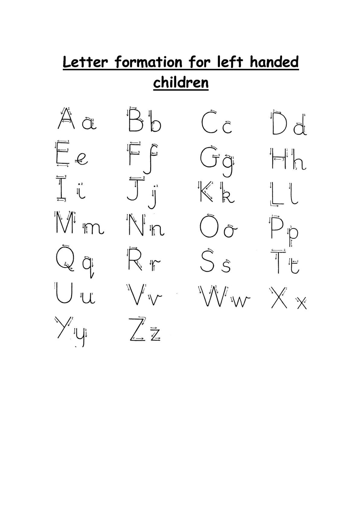 Left Handed Letter Formation With Images