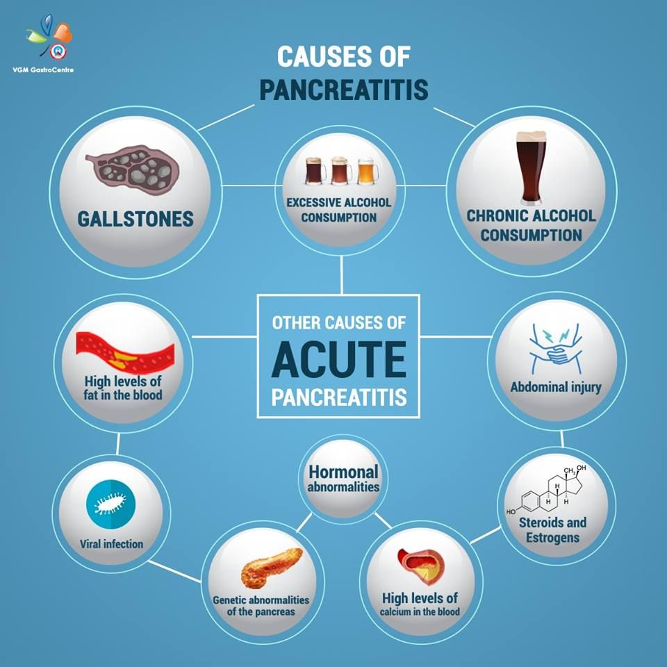 Causes Of Pancreatitis When The Pancreas Suddenly Becomes