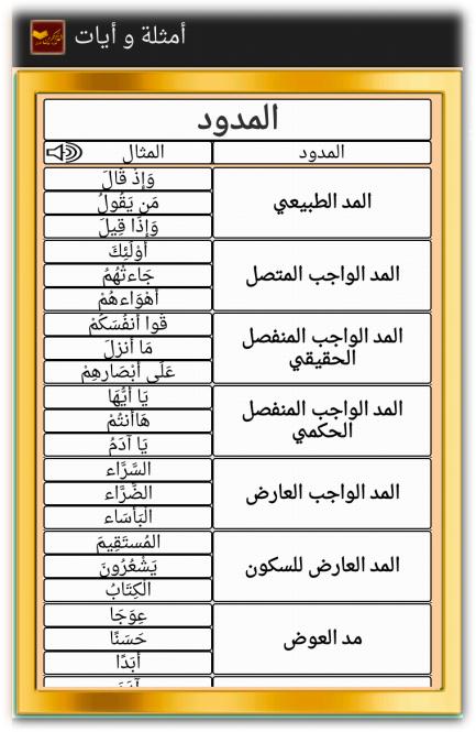 Pin On Islamiates