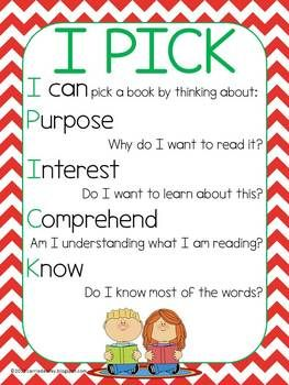 IPick Anchor Chart  LanguageReading    Anchor Charts