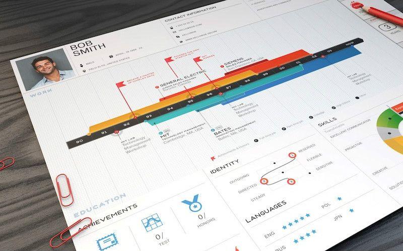 kreative_bewerbung_lebenslauf Infographics