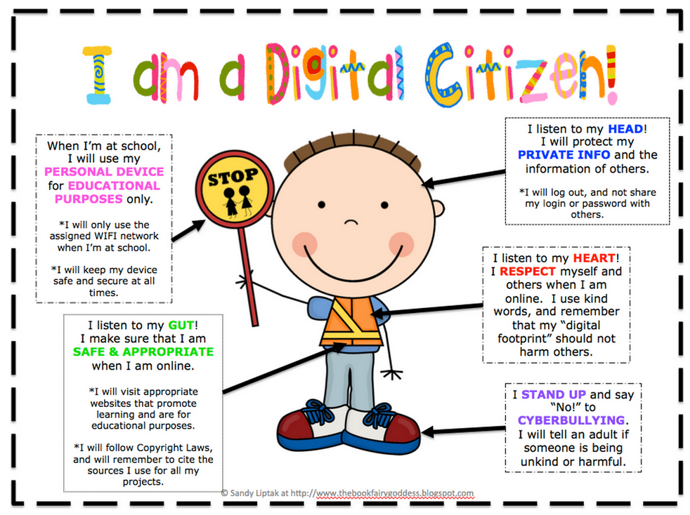 Classroom Posters and Resources for Teaching Students about Digital ... 7b6af96ae52