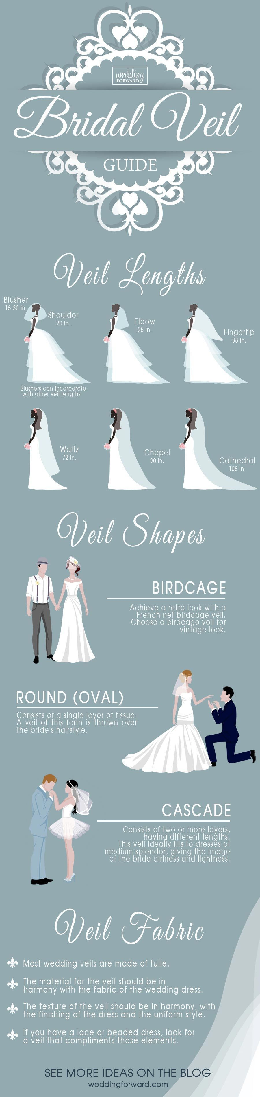 12 Wedding Dress Infographics To Make Your Shopping Easier ❤ The ...
