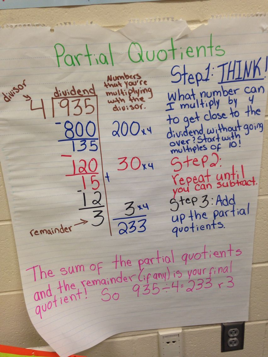 small resolution of Partial quotients   Partial quotients