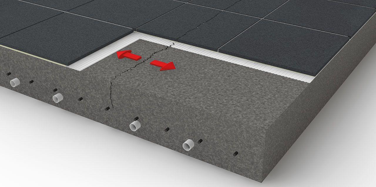 Ontkoppelingssystemen voor tegelvloeren | Publicaties | Ceramico