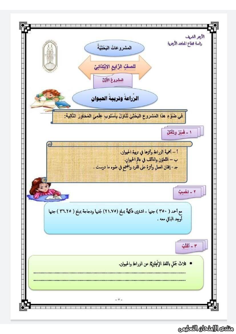 الأبحاث المطلوبة من طلاب الصف الرابع الابتدائي الأزهري Map