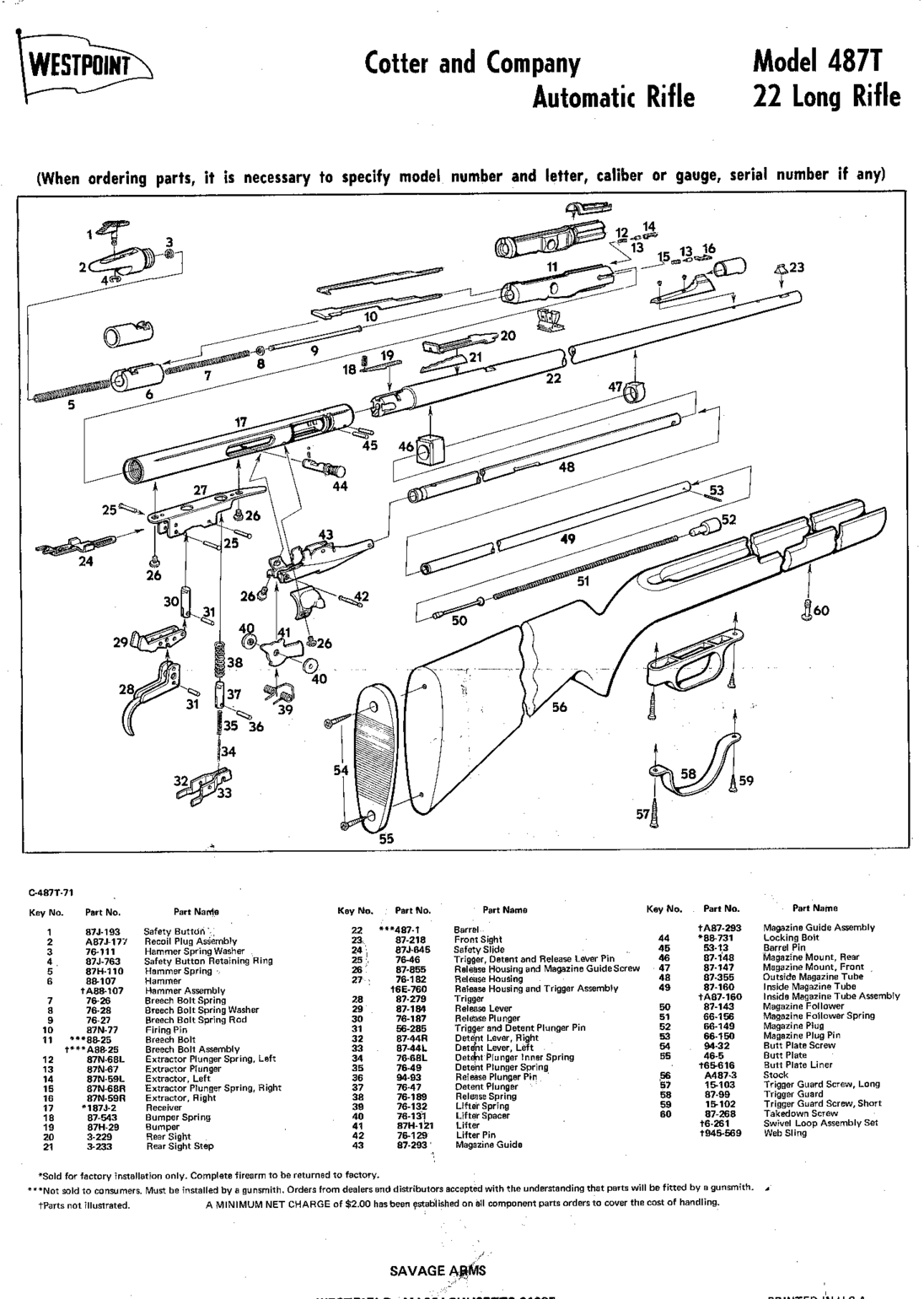 ruger pistol parts diagram jeep cj dash wiring the 10 22 complete owner 39s and assembly guide