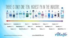 Alkaline-water-ph.jpg   Cancer cannot live in an alkaline environment!