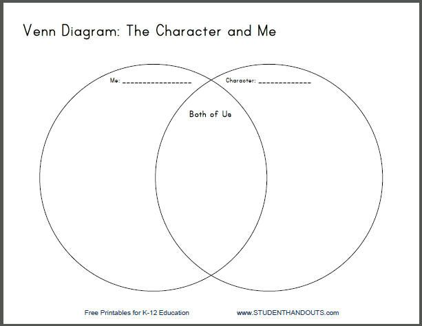 Grade 2 4 Venn Diagram for ELA Comparing and Contrasting Student – Ela Worksheets