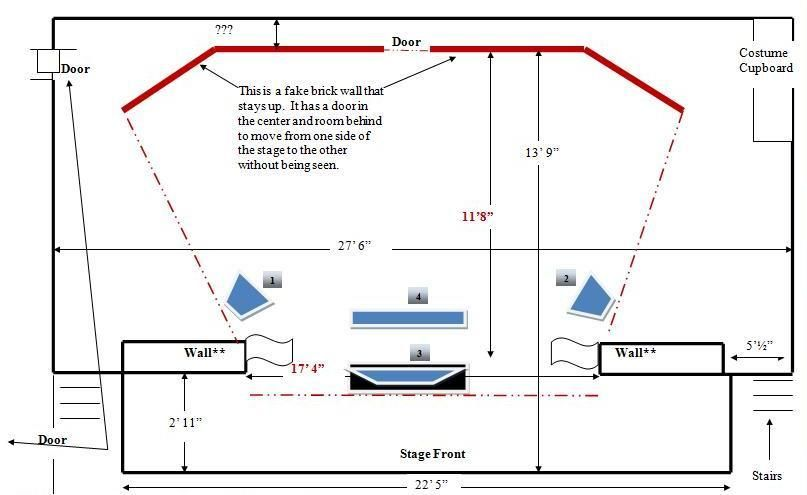 6 Stage Black Lights Positions Seussical Jr Ideas