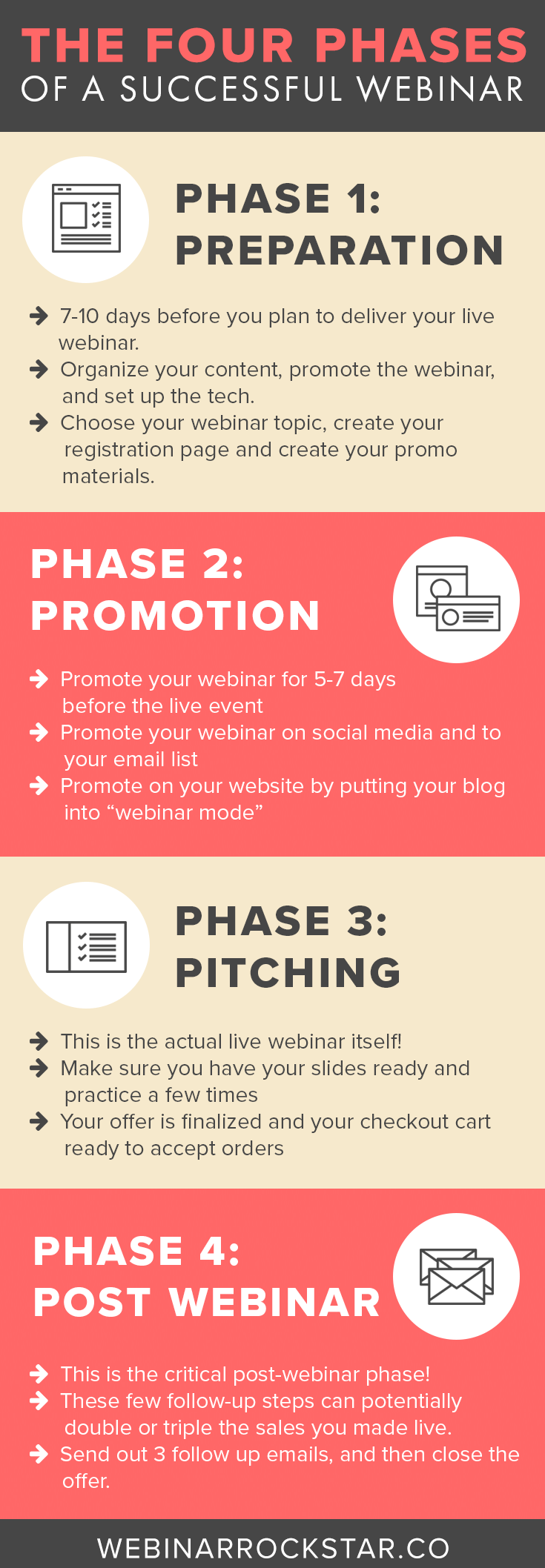 How To Host A Webinar The Four P S Of Webinars Mariah Coz In 2020 Webinar Marketing Video Marketing Business Webinar