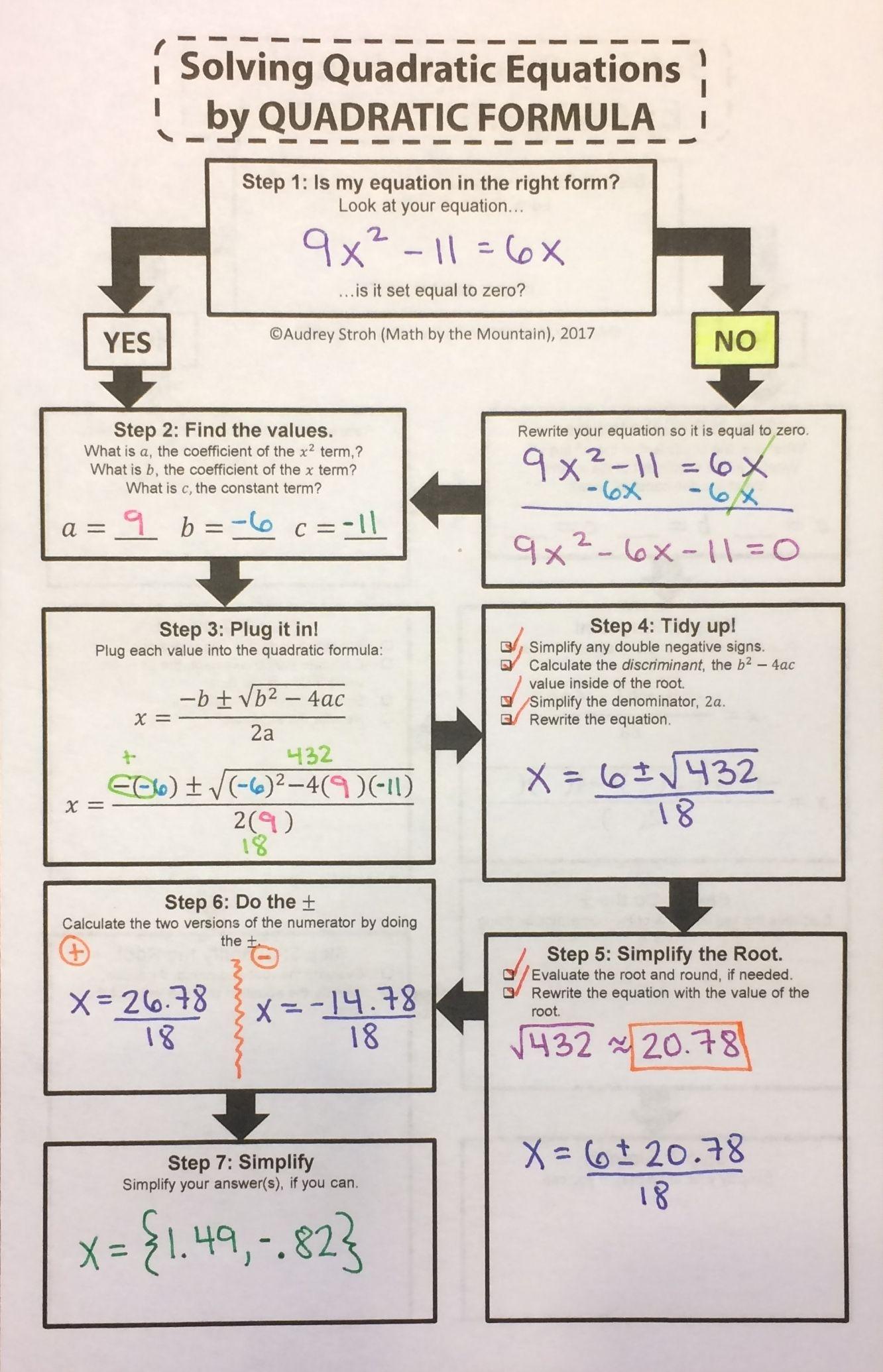 solving quadratic equations *flowchart* graphic organizers bundle