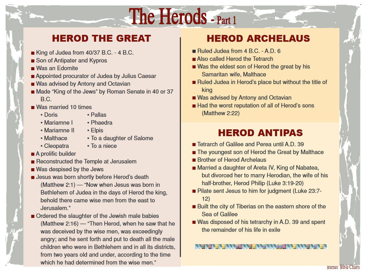 who were the herodians in the bible