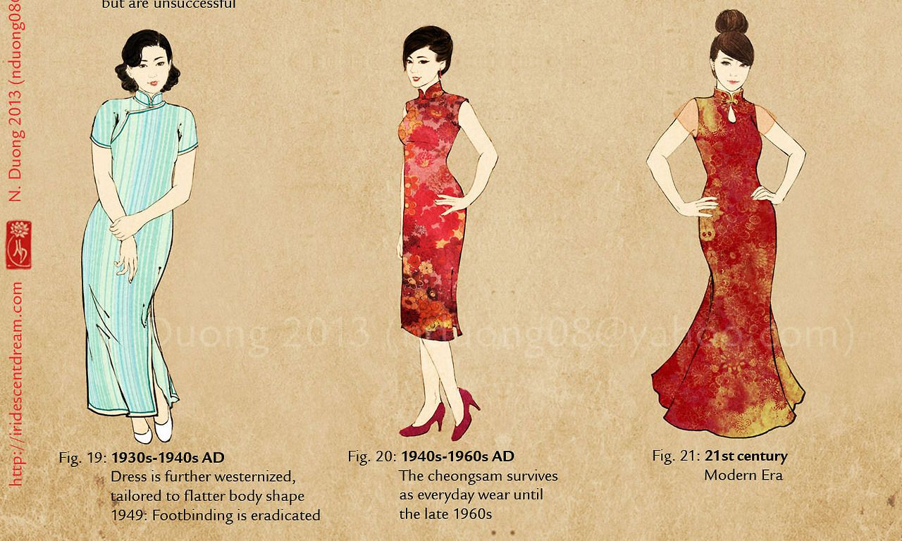 nannaia: Evolution of Chinese Clothing and Cheongsam Chinese ...