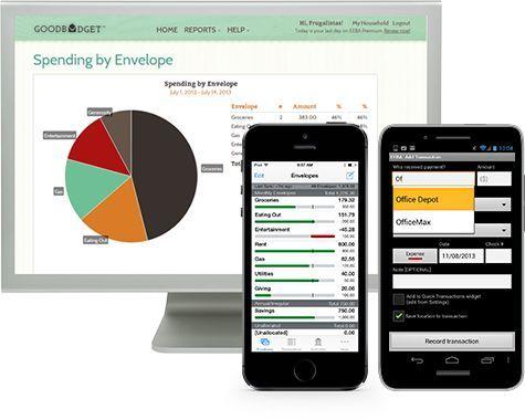 sports app Budget app, Home budget app, Personal budget