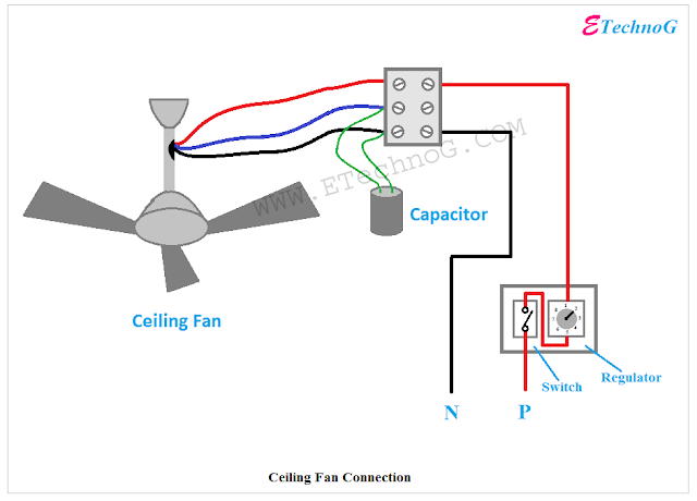 Ceiling Fan Connection In 2020 Ceiling Fan Switch Home Electrical Wiring Ceiling Fan