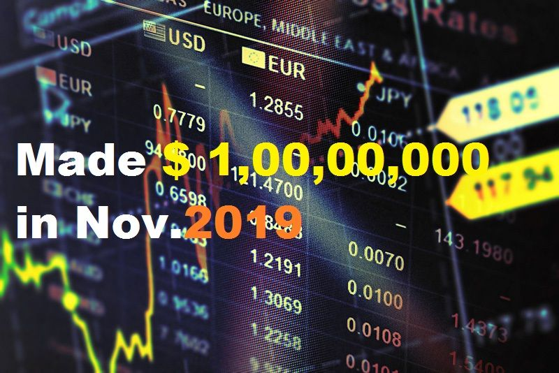 forex day curs
