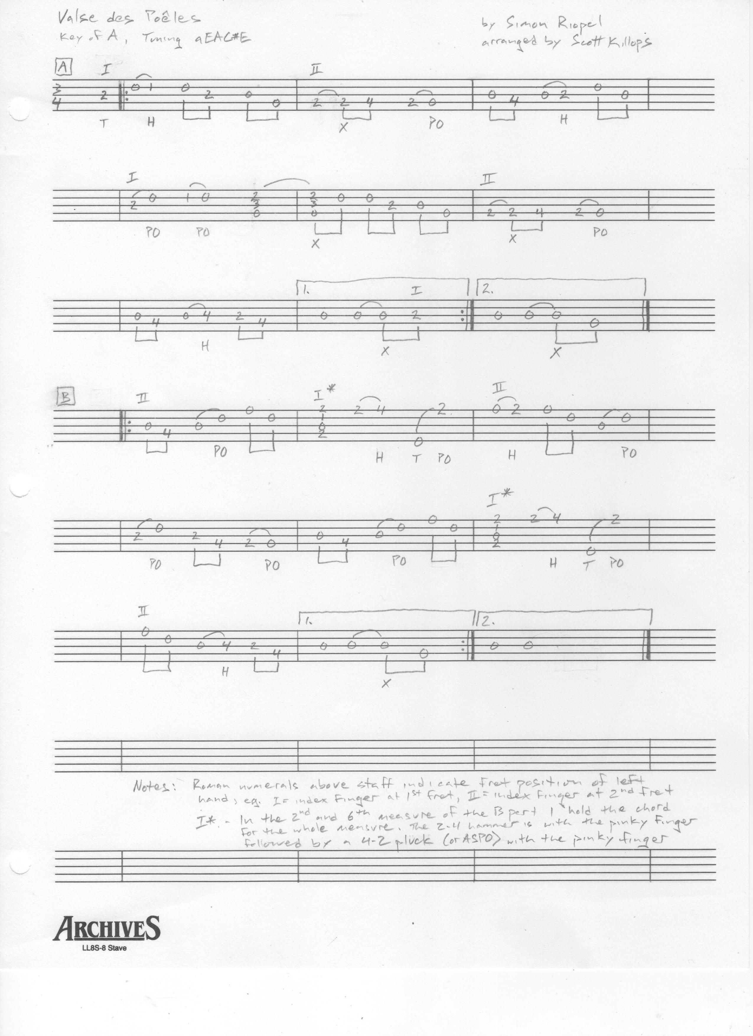 Victory In Jesus Guitar Tabs More Info Could Be Found At The
